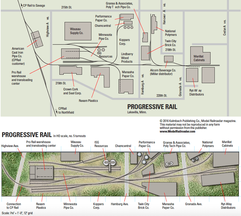 aerial view and shelf layout track plan example